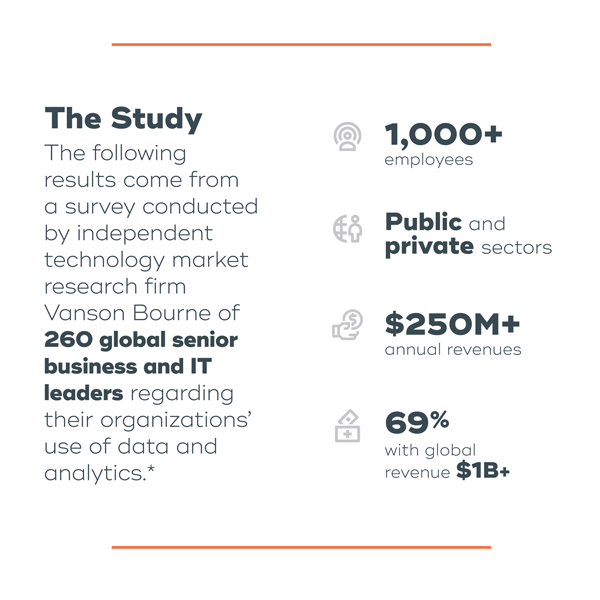 Infographic: Seeking Pervasive Data Intelligence
