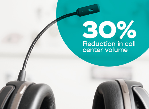 An improved customer experience reduced call center volume by 30%
