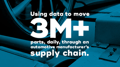 BMW Group: Driving Complexity Out of a Global Supply Chain
