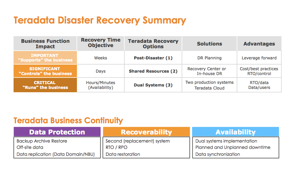 Disaster_Recovery_Summary