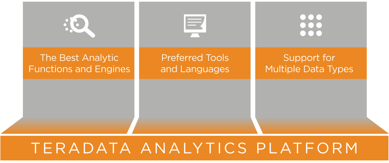Teradata Unveils Powerful Analytics Platform