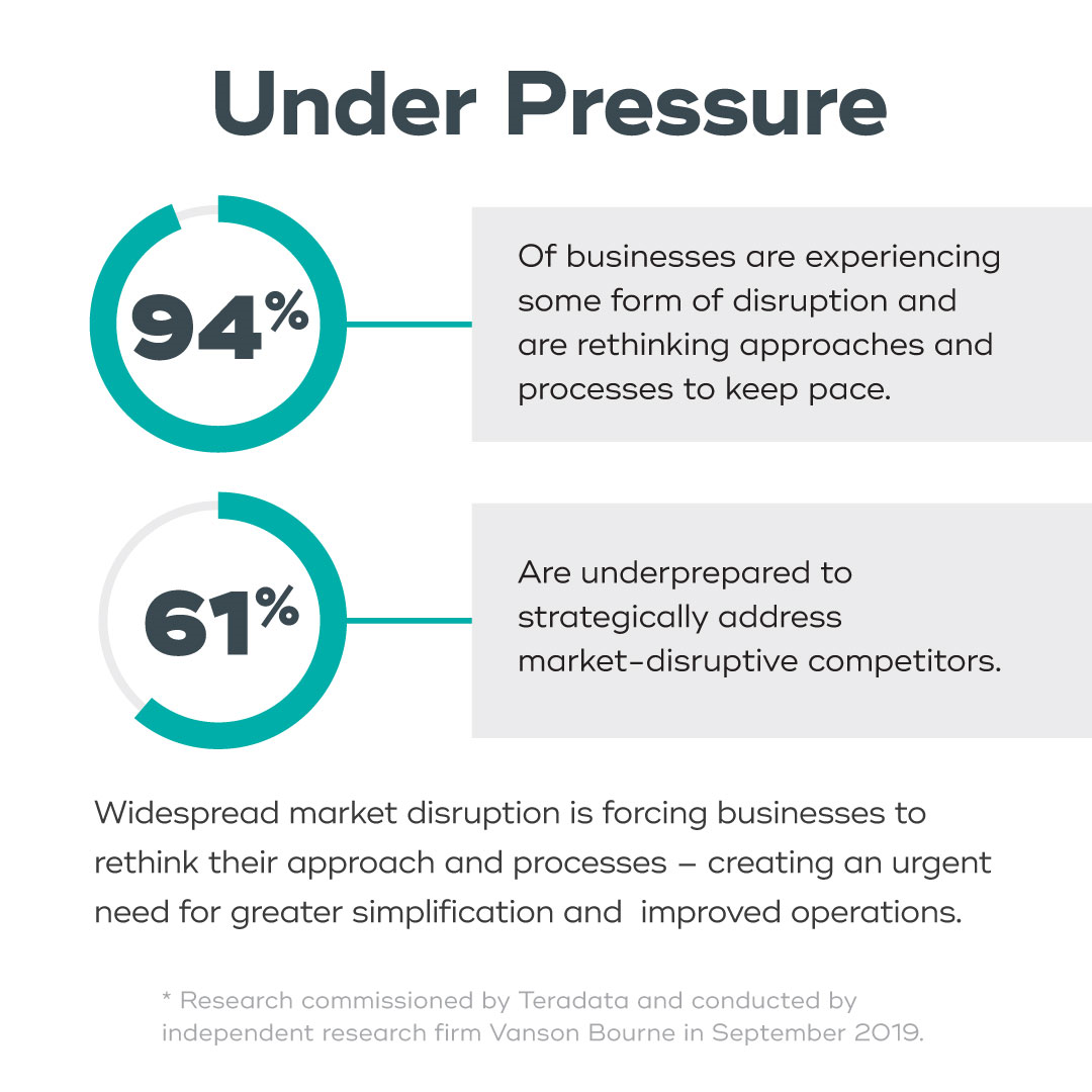 Infographic: Under Pressure