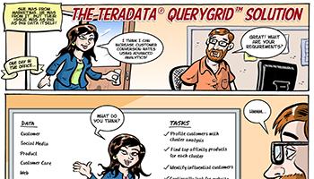 The Teradata QueryGrid Solution Comic Book