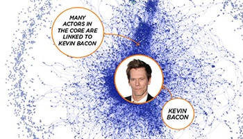 What do Connection Analytics and Kevin Bacon Have in Common?
